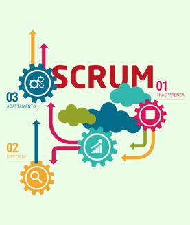 Approccio Scrum