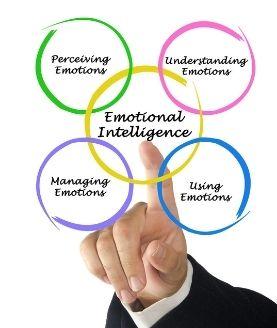 Intelligenza emotiva PM