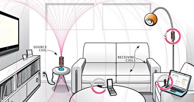 WiTriCity: la start up per la produzione di energia wireless